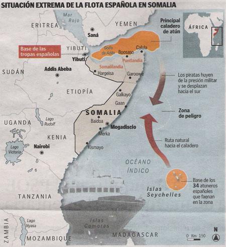SITUACIÓN DE LA FLOTA PESQUERA EN SOMALIA
